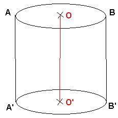 Lungimea Cercului Calcul