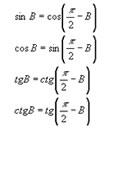 Pagini de Trigonometrie, formule trigonometrice, sinus, cosinus, tangenta